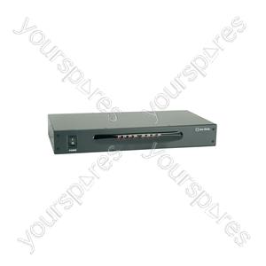 8-Way A/V distribution amplifier