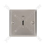 HDMI wallplate white