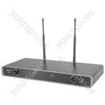 NU2 Neckband/Lapel UHF system 863.8MHz + 864.8MHz