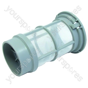 Electrolux Dishwasher Circular Central Filter