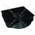 Electrolux Cooker Hood Carbon Filter